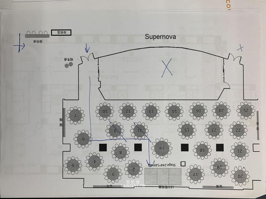 六福萬怡婚宴超新星平面圖